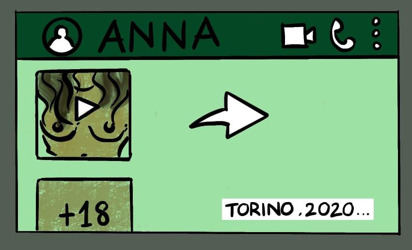 Revenge porn, Torino Anna